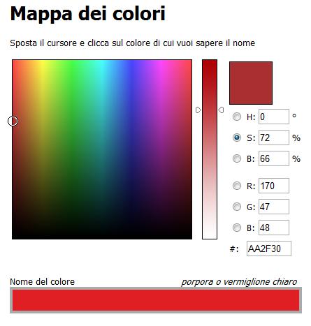 mappa-dei-colori-nome-colori-zellini