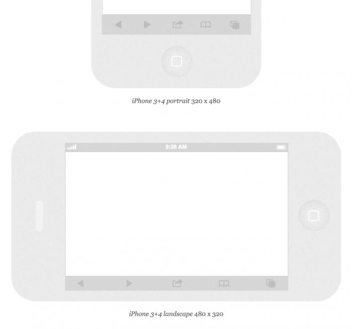 21 Strumenti per testare i siti responsive e mobile