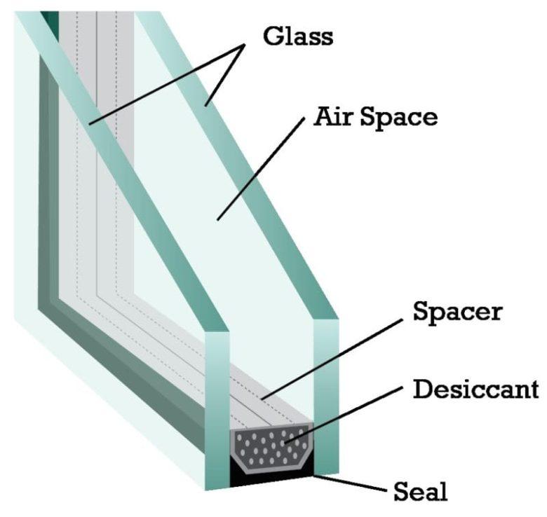 infissi-isolamento-termico-vetro-01
