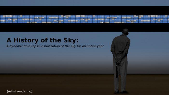 Mosaico del cielo in Time-lapse